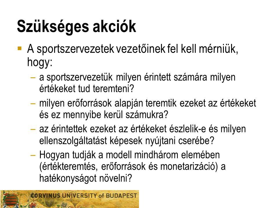 Szükséges akciók  A sportszervezetek vezetőinek fel kell mérniük, hogy: –a sportszervezetük milyen érintett számára milyen értékeket tud teremteni.
