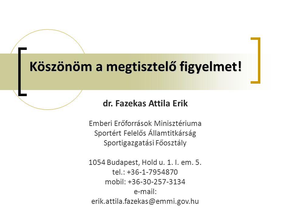 Köszönöm a megtisztelő figyelmet! dr. Fazekas Attila Erik Emberi Erőforrások Minisztériuma Sportért Felelős Államtitkárság Sportigazgatási Főosztály 1