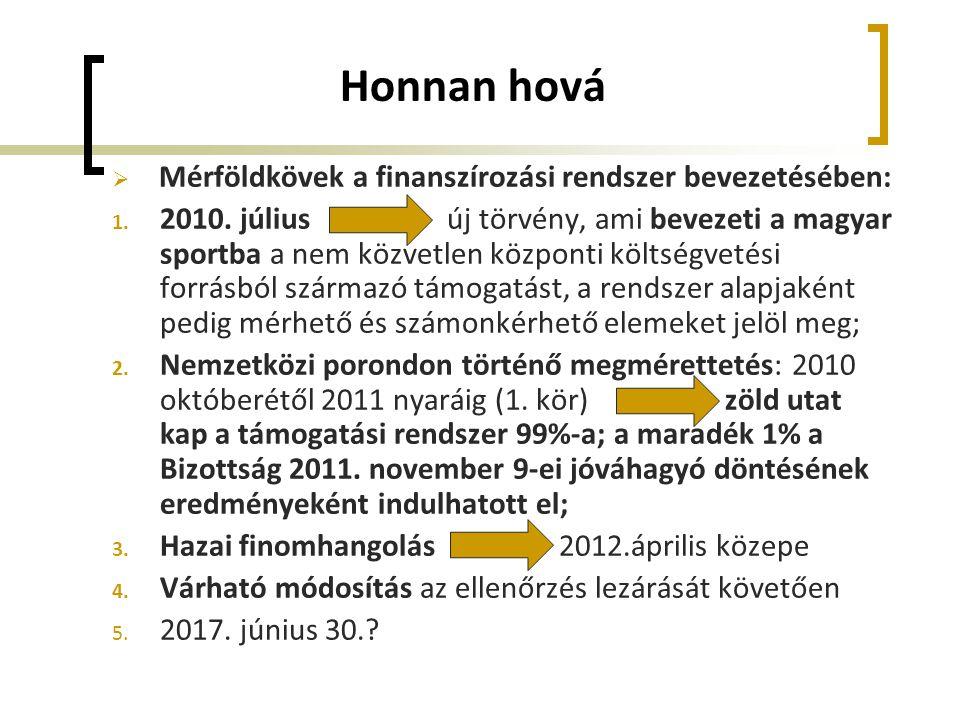 Honnan hová  Mérföldkövek a finanszírozási rendszer bevezetésében: 1. 2010. július új törvény, ami bevezeti a magyar sportba a nem közvetlen központi