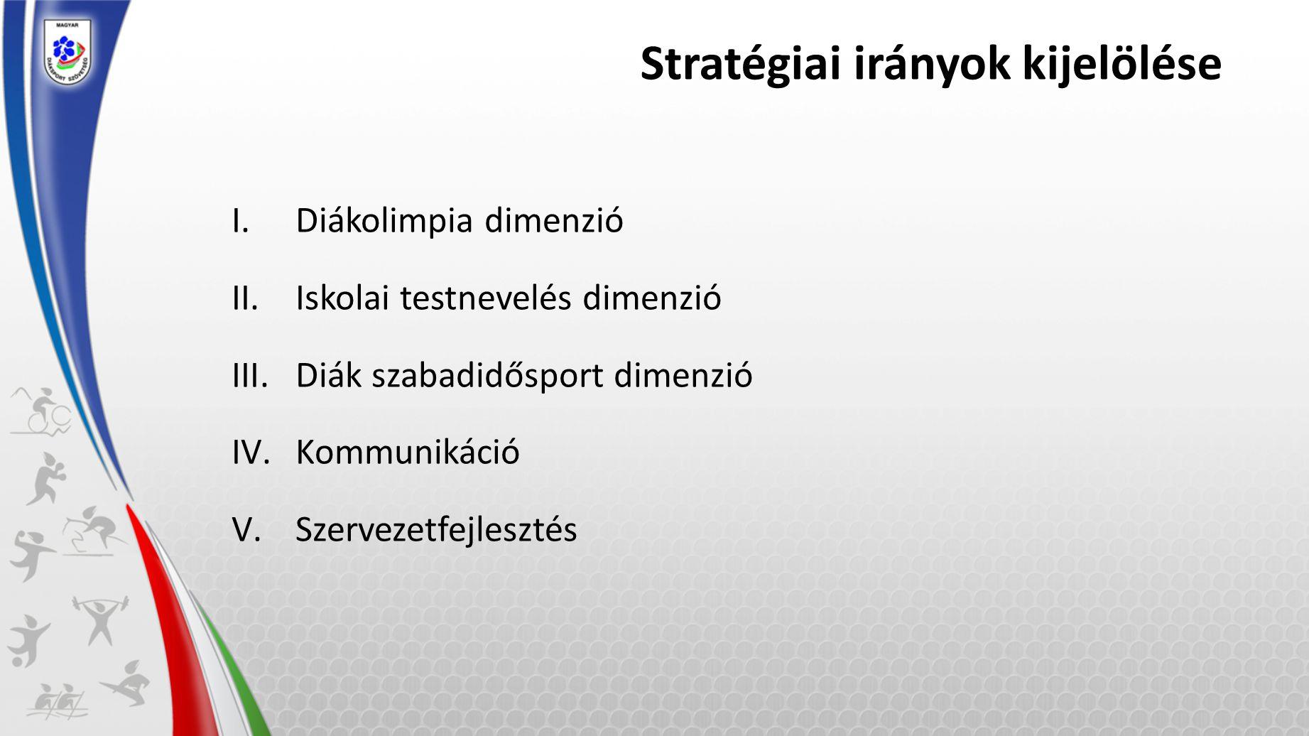 Stratégiai irányok kijelölése I.Diákolimpia dimenzió II.Iskolai testnevelés dimenzió III.Diák szabadidősport dimenzió IV.Kommunikáció V.Szervezetfejlesztés
