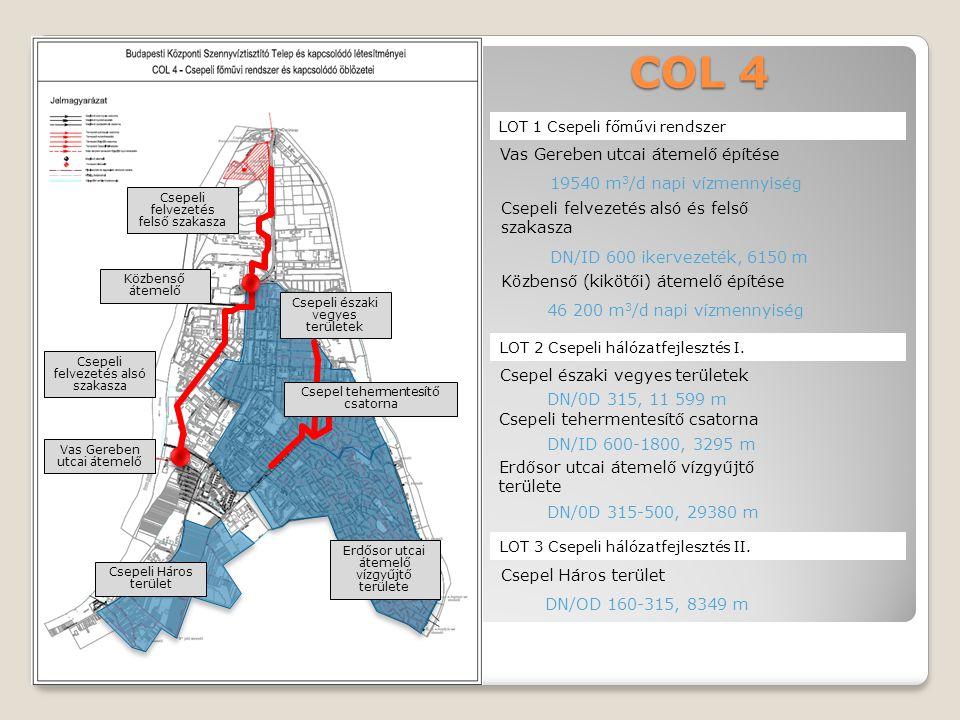 Budapesti Központi Szennyvíztisztító Telep és kapcsolódó létesítményei COL 4 Csepeli főművi rendszer és kapcsolódó öblözetei 2011.