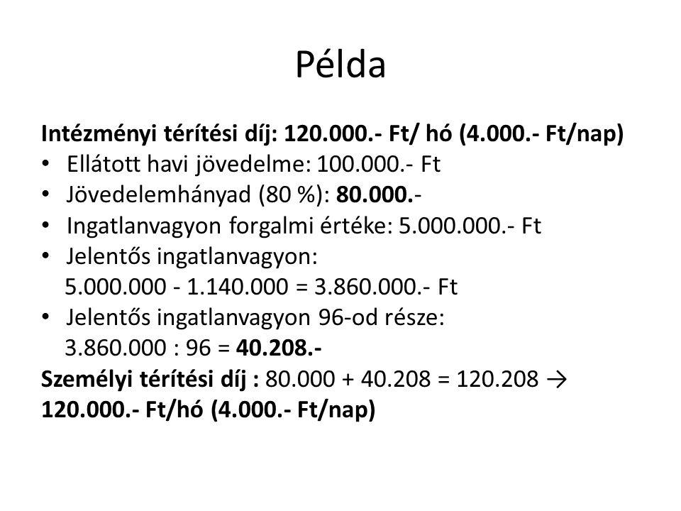 Példa Intézményi térítési díj: 120.000.- Ft/ hó (4.000.- Ft/nap) Ellátott havi jövedelme: 100.000.- Ft Jövedelemhányad (80 %): 80.000.- Ingatlanvagyon
