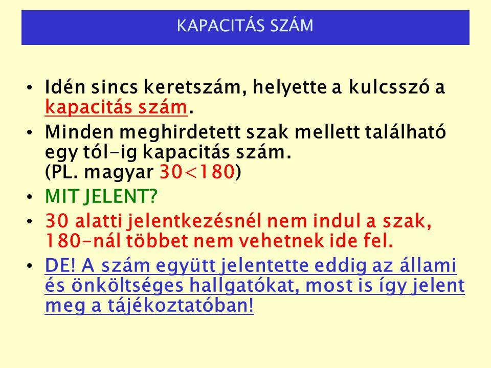 Érdemes a kapacitás számot összevetni a www.felvi.hu-n található statisztikákkal.