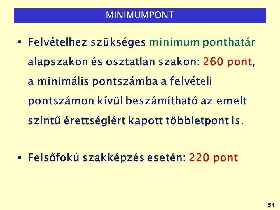 51 MINIMUMPONT  Felvételhez szükséges minimum ponthatár alapszakon és osztatlan szakon: 260 pont, a minimális pontszámba a felvételi pontszámon kívül