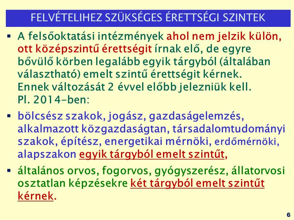 ÉRETTSÉGI-FONTOS DÁTUMOK 2014.február 15.