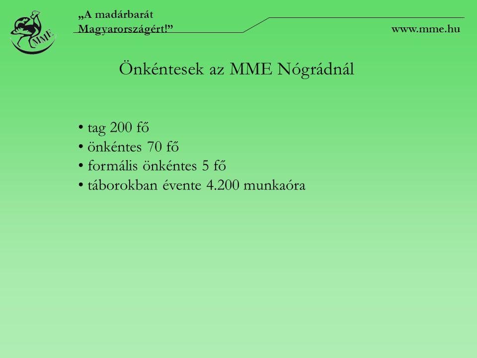 """""""A madárbarát Magyarországért! www.mme.hu Önkéntesek az MME Nógrádnál tag 200 fő önkéntes 70 fő formális önkéntes 5 fő táborokban évente 4.200 munkaóra"""