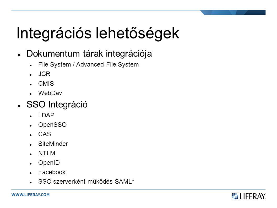 Integrációs lehetőségek Dokumentum tárak integrációja File System / Advanced File System JCR CMIS WebDav SSO Integráció LDAP OpenSSO CAS SiteMinder NTLM OpenID Facebook SSO szerverként működés SAML*