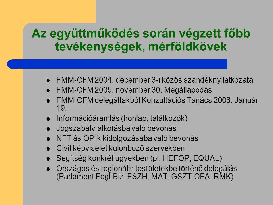 Az együttműködés során végzett főbb tevékenységek, mérföldkövek FMM-CFM 2004. december 3-i közös szándéknyilatkozata FMM-CFM 2005. november 30. Megáll