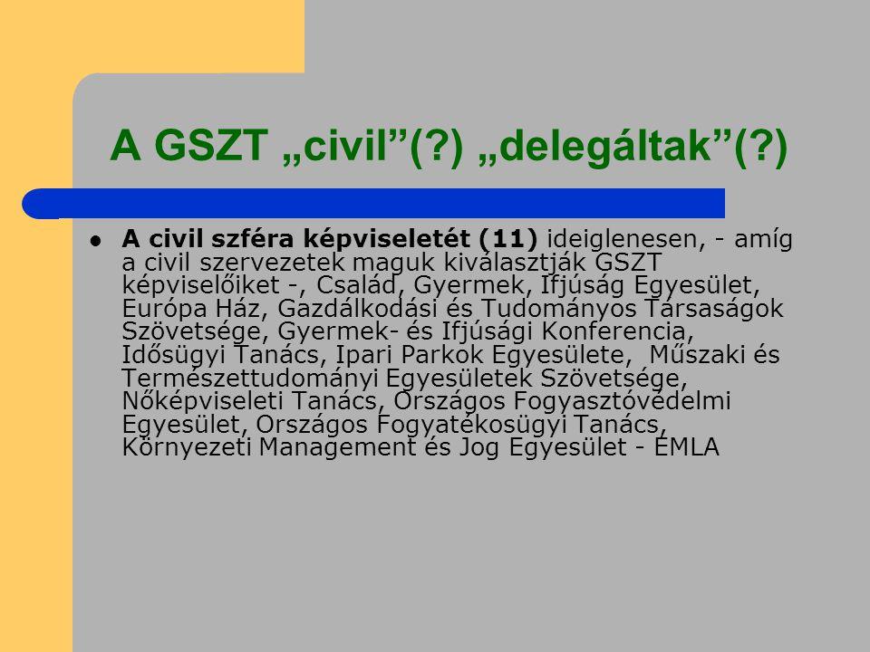 """A GSZT """"civil ( ) """"delegáltak ( ) A civil szféra képviseletét (11) ideiglenesen, - amíg a civil szervezetek maguk kiválasztják GSZT képviselőiket -, Család, Gyermek, Ifjúság Egyesület, Európa Ház, Gazdálkodási és Tudományos Társaságok Szövetsége, Gyermek- és Ifjúsági Konferencia, Idősügyi Tanács, Ipari Parkok Egyesülete, Műszaki és Természettudományi Egyesületek Szövetsége, Nőképviseleti Tanács, Országos Fogyasztóvédelmi Egyesület, Országos Fogyatékosügyi Tanács, Környezeti Management és Jog Egyesület - EMLA"""