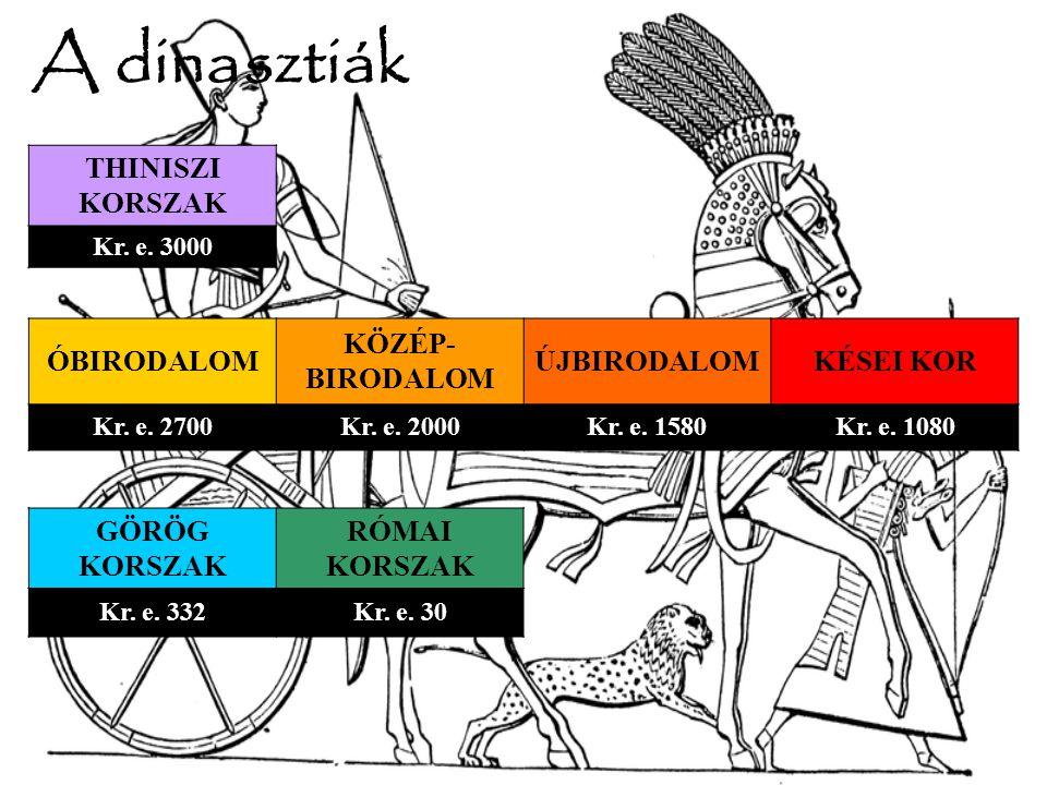 THINISZI KORSZAK Kr. e. 3000 A dinasztiák ÓBIRODALOM KÖZÉP- BIRODALOM ÚJBIRODALOMKÉSEI KOR Kr. e. 2700Kr. e. 2000Kr. e. 1580Kr. e. 1080 GÖRÖG KORSZAK