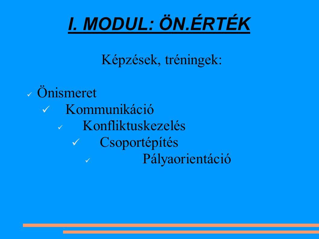 I. MODUL: ÖN.ÉRTÉK Képzések, tréningek: Önismeret Kommunikáció Konfliktuskezelés Csoportépítés Pályaorientáció