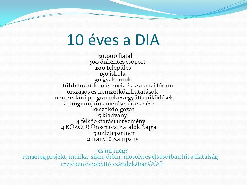 10 éves a DIA 30,000 fiatal 300 önkéntes csoport 200 település 150 iskola 30 gyakornok több tucat konferencia és szakmai fórum országos és nemzetközi