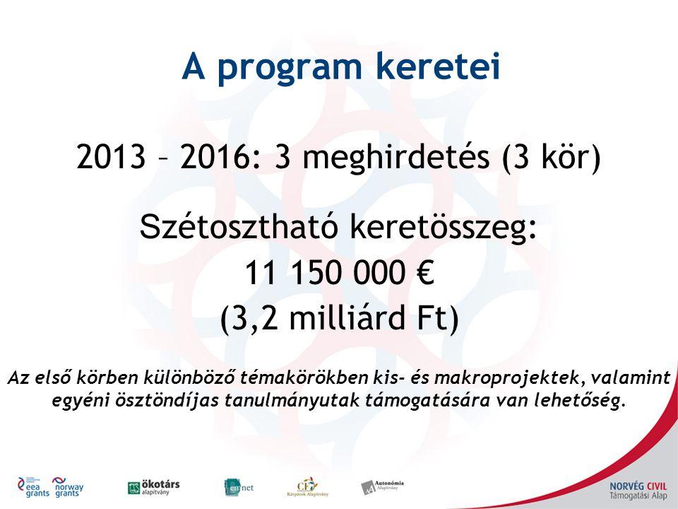 A program keretei 2013 – 2016: 3 meghirdetés (3 kör) S zétosztható keretösszeg: 11 150 000 € (3,2 milliárd Ft) Az első körben különböző témakörökben kis- és makroprojektek, valamint egyéni ösztöndíjas tanulmányutak támogatására van lehetőség.