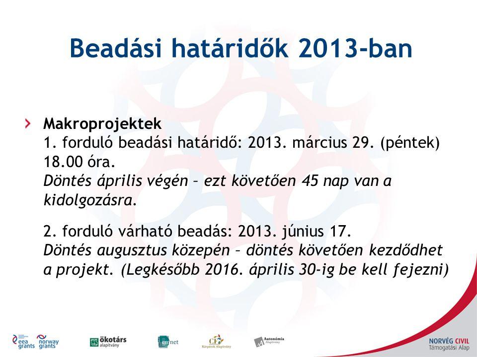 Beadási határidők 2013-ban Makroprojektek 1. forduló beadási határidő: 2013. március 29. (péntek) 18.00 óra. Döntés április végén – ezt követően 45 na