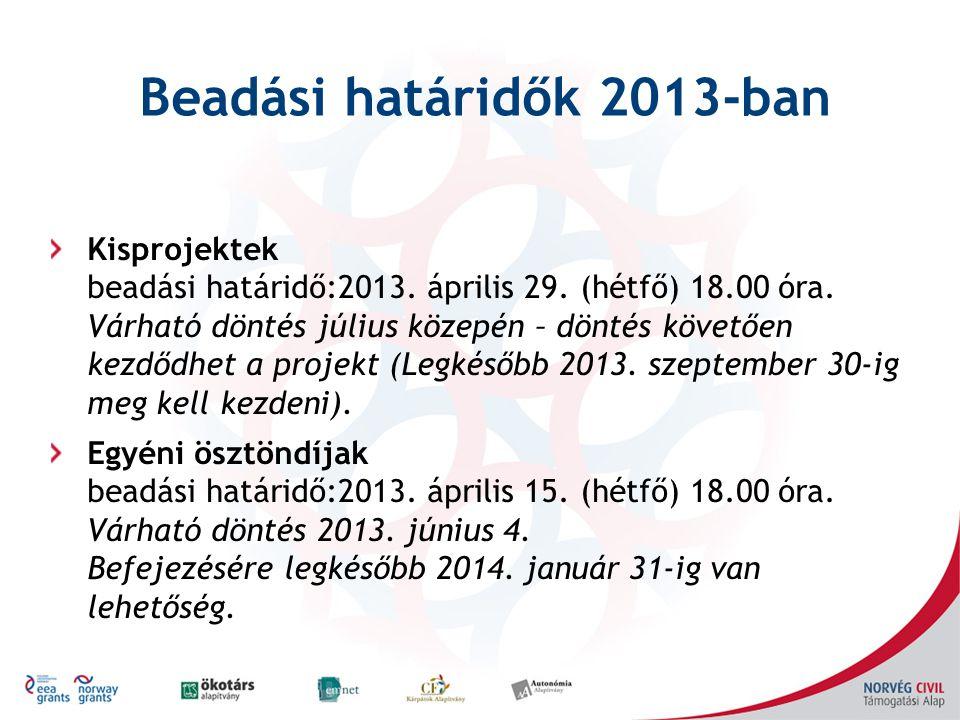 Beadási határidők 2013-ban Kisprojektek beadási határidő:2013. április 29. (hétfő) 18.00 óra. Várható döntés július közepén – döntés követően kezdődhe