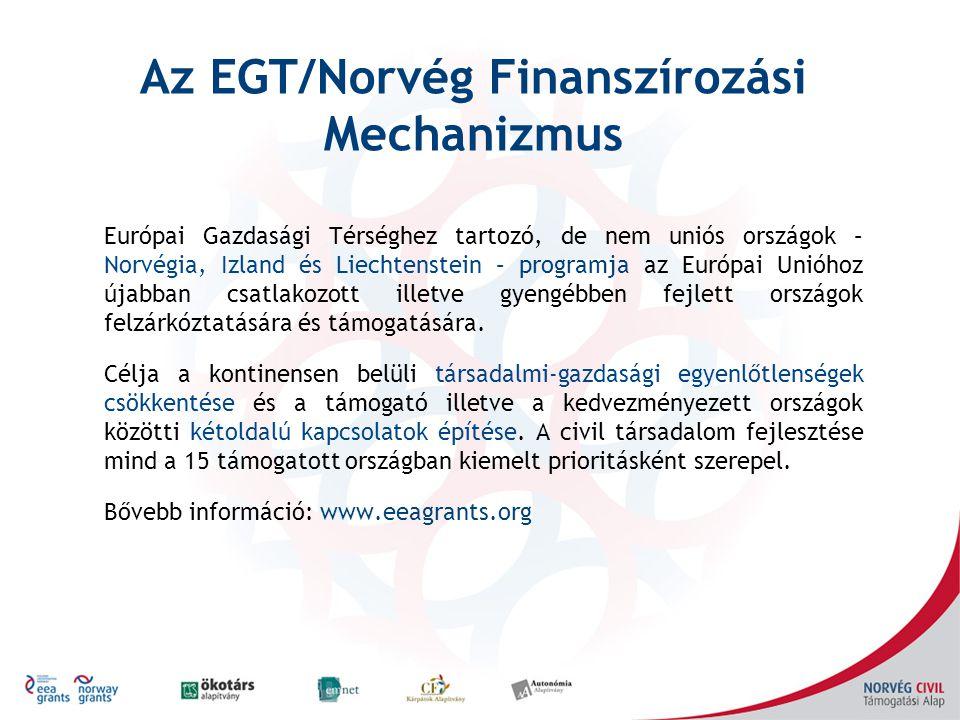 Az EGT/Norvég Finanszírozási Mechanizmus Európai Gazdasági Térséghez tartozó, de nem uniós országok – Norvégia, Izland és Liechtenstein – programja az