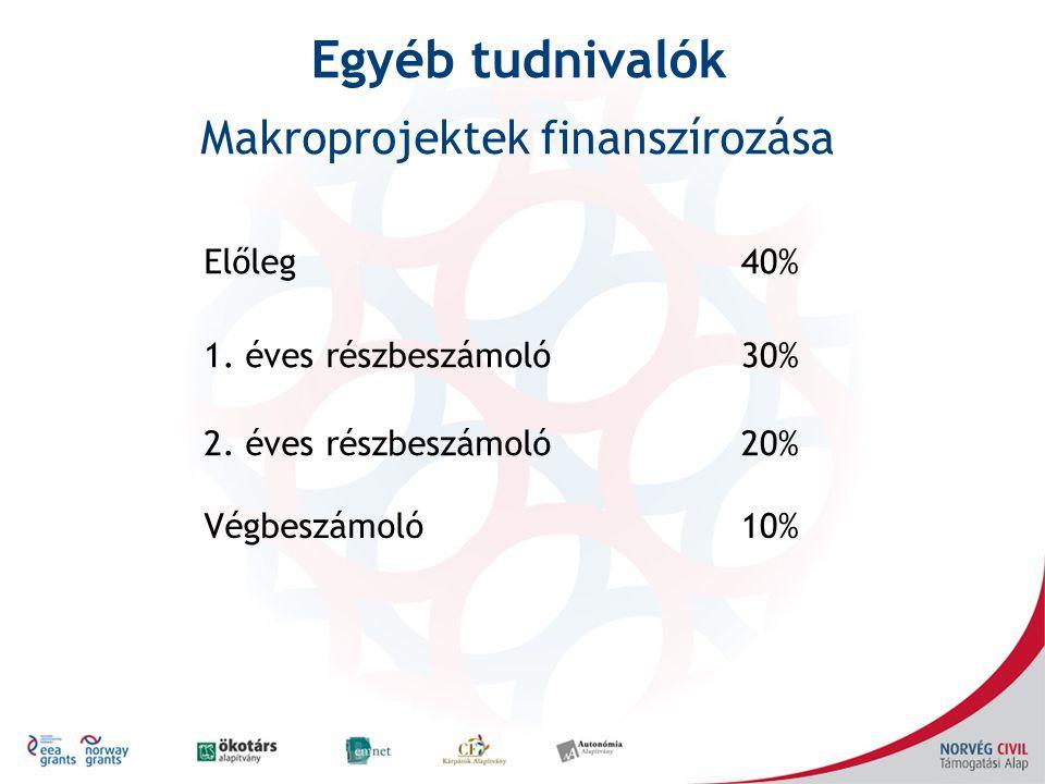 Előleg40% 1. éves részbeszámoló30% 2. éves részbeszámoló20% Végbeszámoló10% Makroprojektek finanszírozása Egyéb tudnivalók