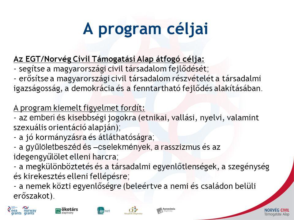 Az EGT/Norvég Civil Támogatási Alap átfogó célja: - segítse a magyarországi civil társadalom fejlődését ; - erősítse a magyarországi civil társadalom részvételét a társadalmi igazságosság, a demokrácia és a fenntartható fejlődés alakításában.