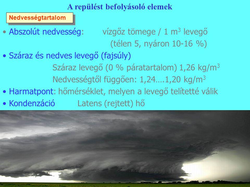 Abszolút nedvesség:vízgőz tömege / 1 m 3 levegő (télen 5, nyáron 10-16 %) Száraz és nedves levegő (fajsúly) Száraz levegő (0 % páratartalom) 1,26 kg/m