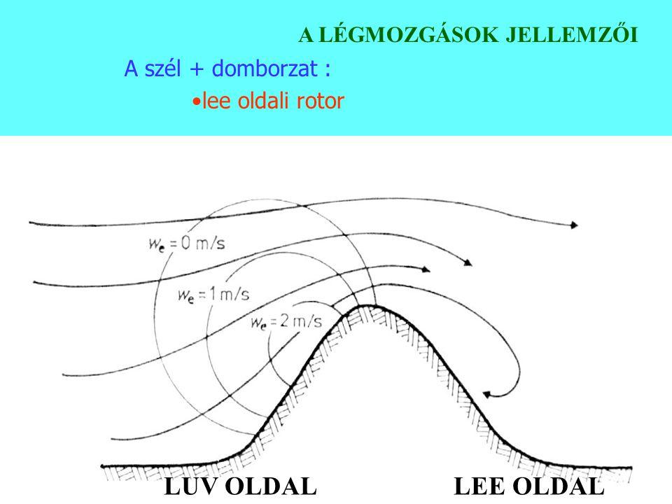 A szél + domborzat : lee oldali rotor A LÉGMOZGÁSOK JELLEMZŐI LUV OLDAL LEE OLDAL