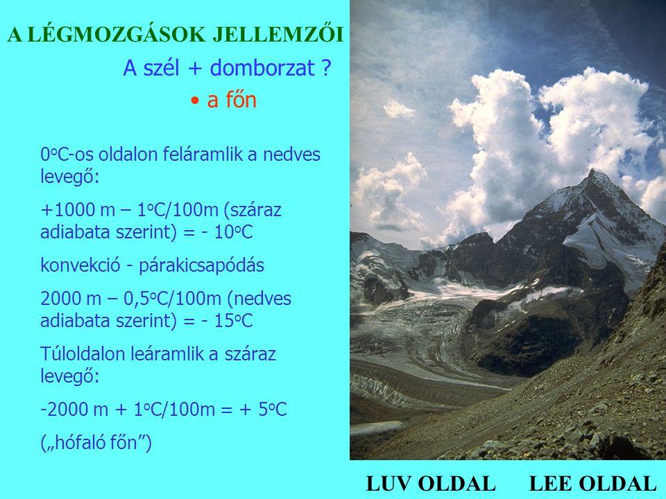 A szél + domborzat ? a főn A LÉGMOZGÁSOK JELLEMZŐI LUV OLDAL LEE OLDAL 0 o C-os oldalon feláramlik a nedves levegő: +1000 m – 1 o C/100m (száraz adiab