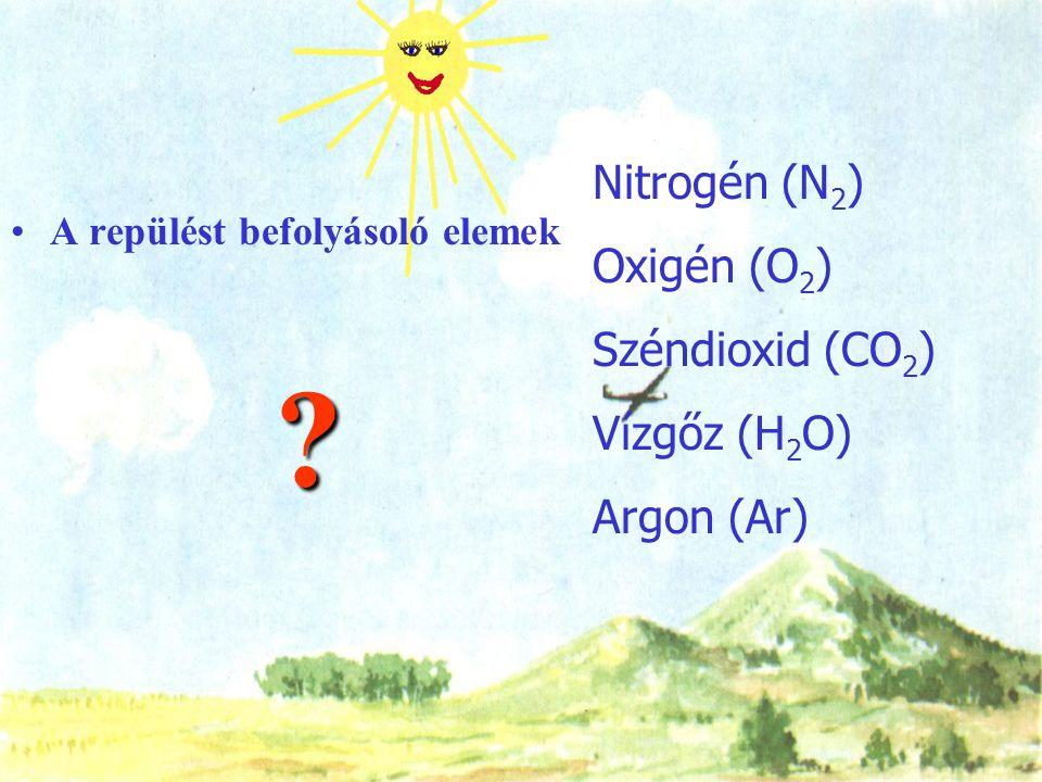 A repülést befolyásoló elemek Nitrogén (N 2 ) – 78,084 Oxigén (O 2 ) – 20,946 Argon (Ar) – 0,934 Széndioxid (CO 2 ) – 0,032 Vízgőz (H 2 O) – 0,00000004
