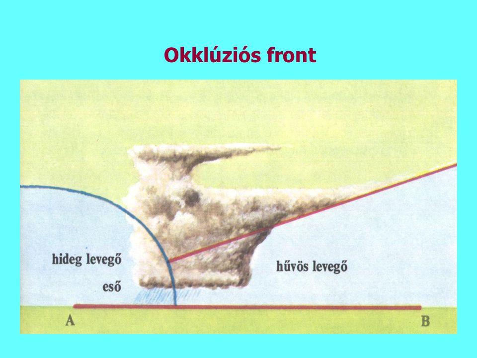 Okklúziós front