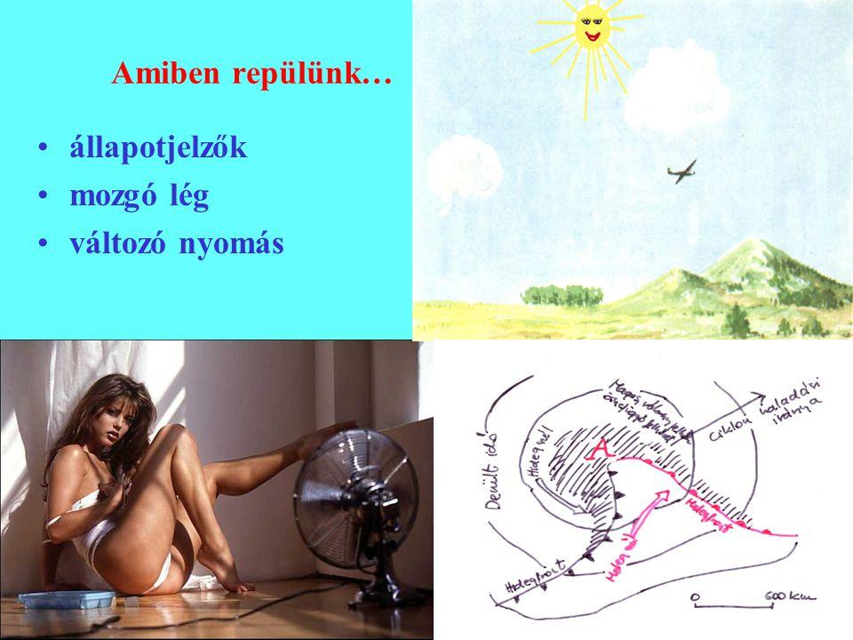 állapotjelzők mozgó lég változó nyomás Amiben repülünk…