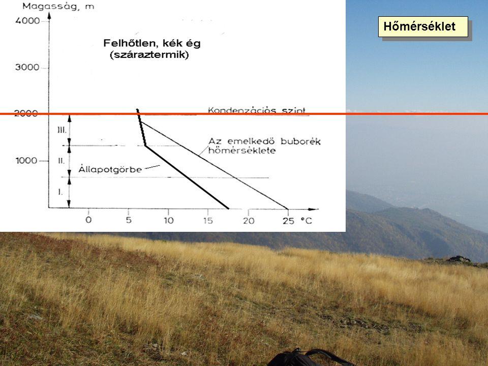 A szél + domborzat : dűzni hatás A LÉGMOZGÁSOK JELLEMZŐI