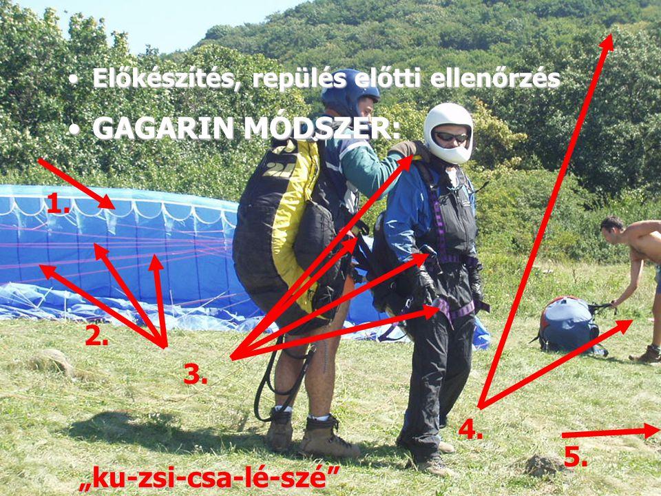 """Előkészítés, repülés előtti ellenőrzésElőkészítés, repülés előtti ellenőrzés GAGARIN MÓDSZER:GAGARIN MÓDSZER: 1. 2. 3. 4. 5. """"ku-zsi-csa-lé-szé"""""""