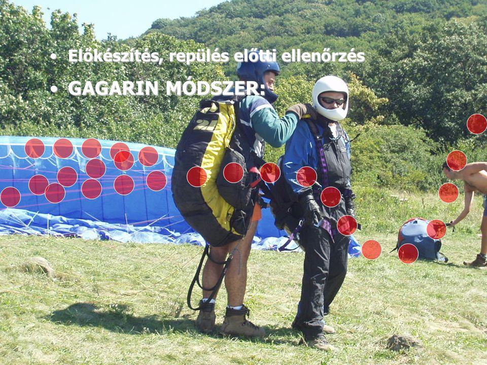 Előkészítés, repülés előtti ellenőrzésElőkészítés, repülés előtti ellenőrzés GAGARIN MÓDSZER:GAGARIN MÓDSZER: