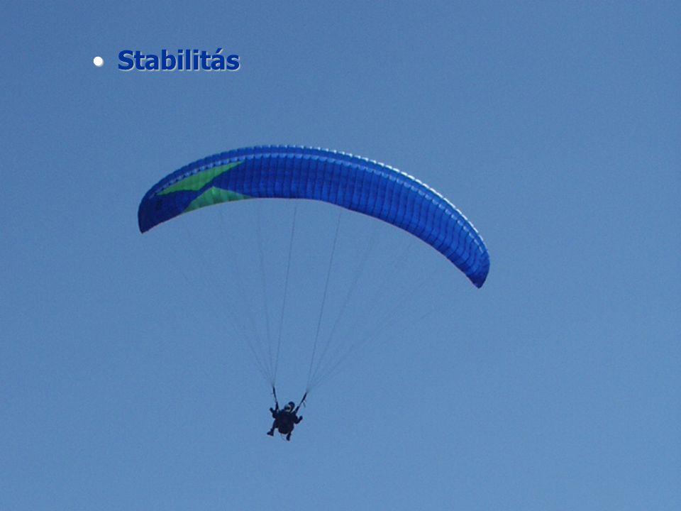 StabilitásStabilitás