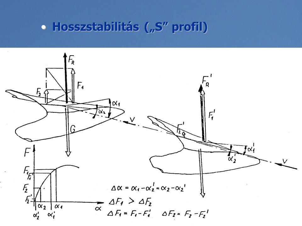 "Hosszstabilitás (""S"" profil)Hosszstabilitás (""S"" profil)"
