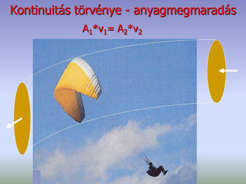 Kontinuitás törvénye - anyagmegmaradás A 1 *v 1 = A 2 *v 2