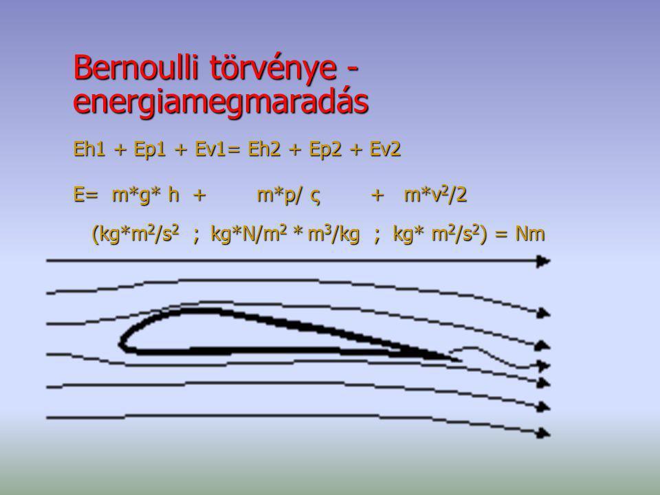 Bernoulli törvénye - energiamegmaradás Eh1 + Ep1 + Ev1= Eh2 + Ep2 + Ev2 E= m*g* h + m*p/ ς + m*v 2 /2 (kg*m 2 /s 2 ; kg*N/m 2 * m 3 /kg ; kg* m 2 /s 2