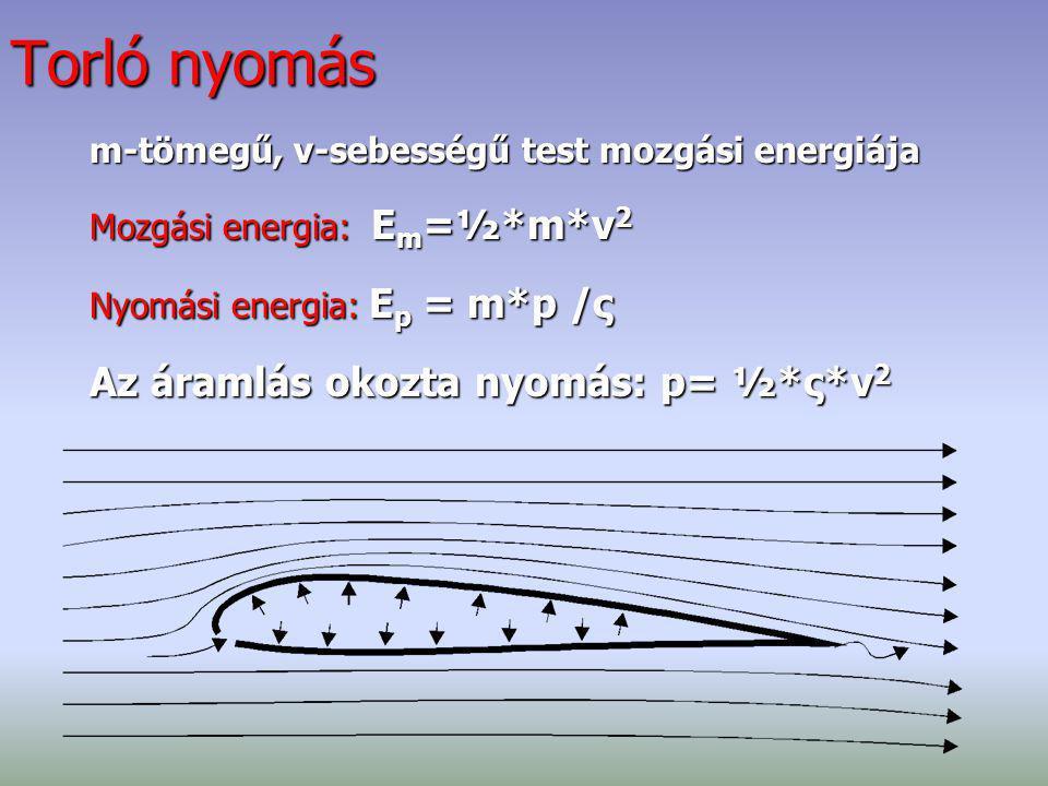 Torló nyomás m-tömegű, v-sebességű test mozgási energiája Mozgási energia: E m =½*m*v 2 Nyomási energia: E p = m*p /ς Az áramlás okozta nyomás: p= ½*ς