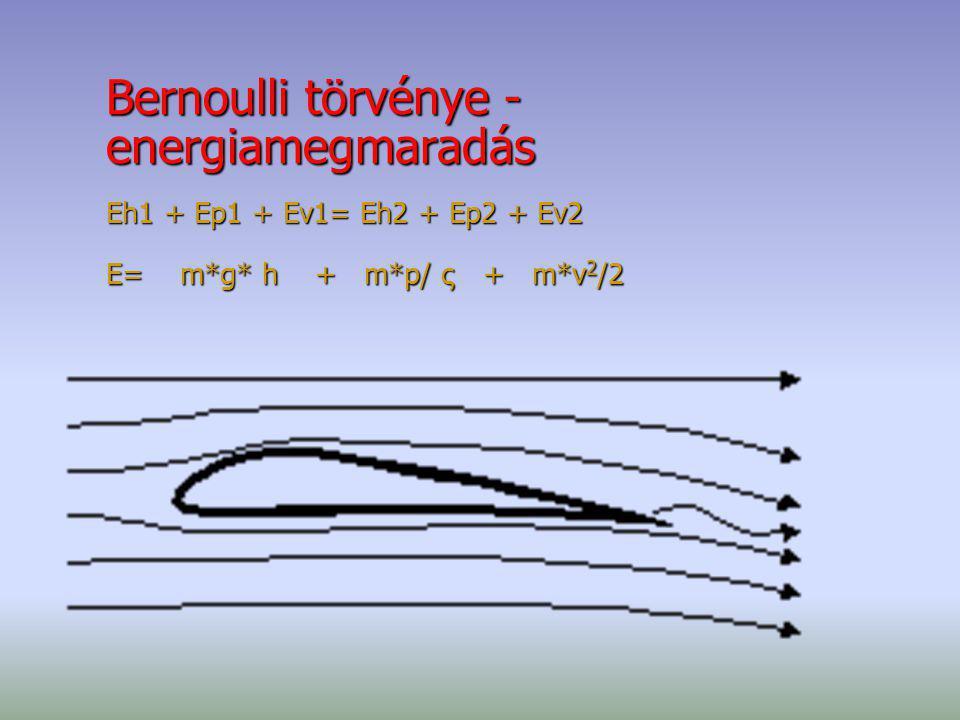 Bernoulli törvénye - energiamegmaradás Eh1 + Ep1 + Ev1= Eh2 + Ep2 + Ev2 E= m*g* h + m*p/ ς + m*v 2 /2