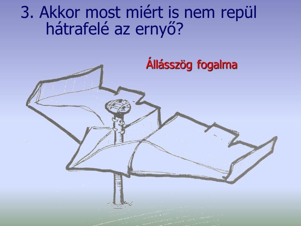 3. Akkor most miért is nem repül hátrafelé az ernyő? Állásszög fogalma