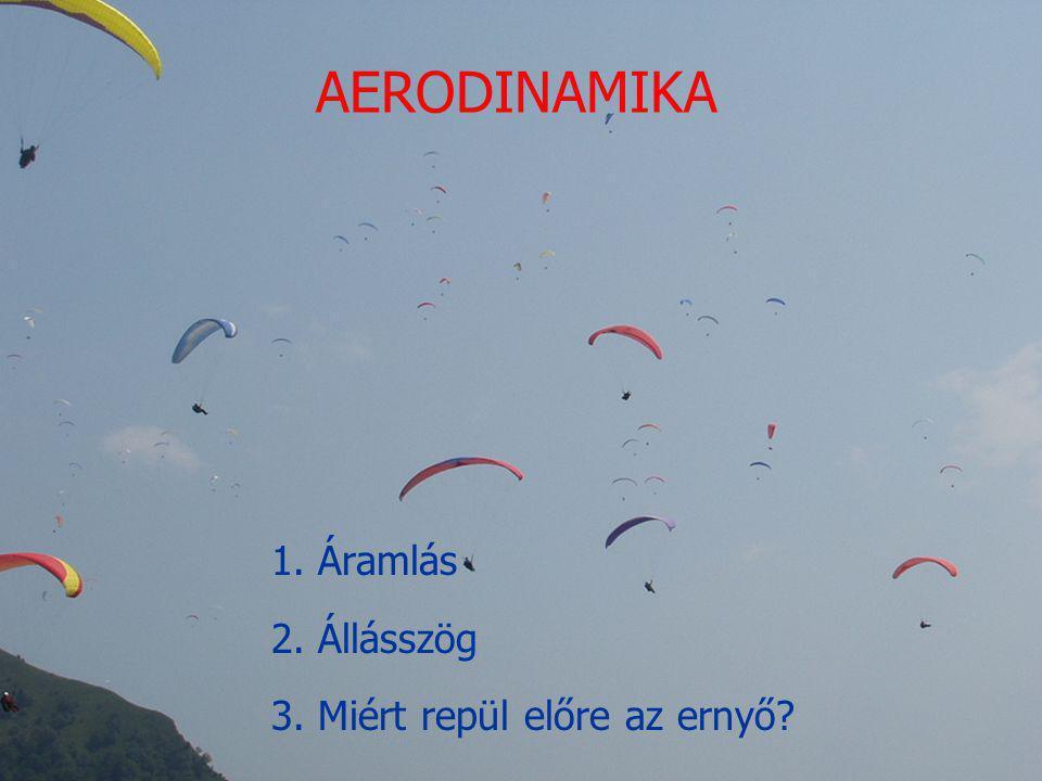 AERODINAMIKA 1. Áramlás 2. Állásszög 3. Miért repül előre az ernyő?