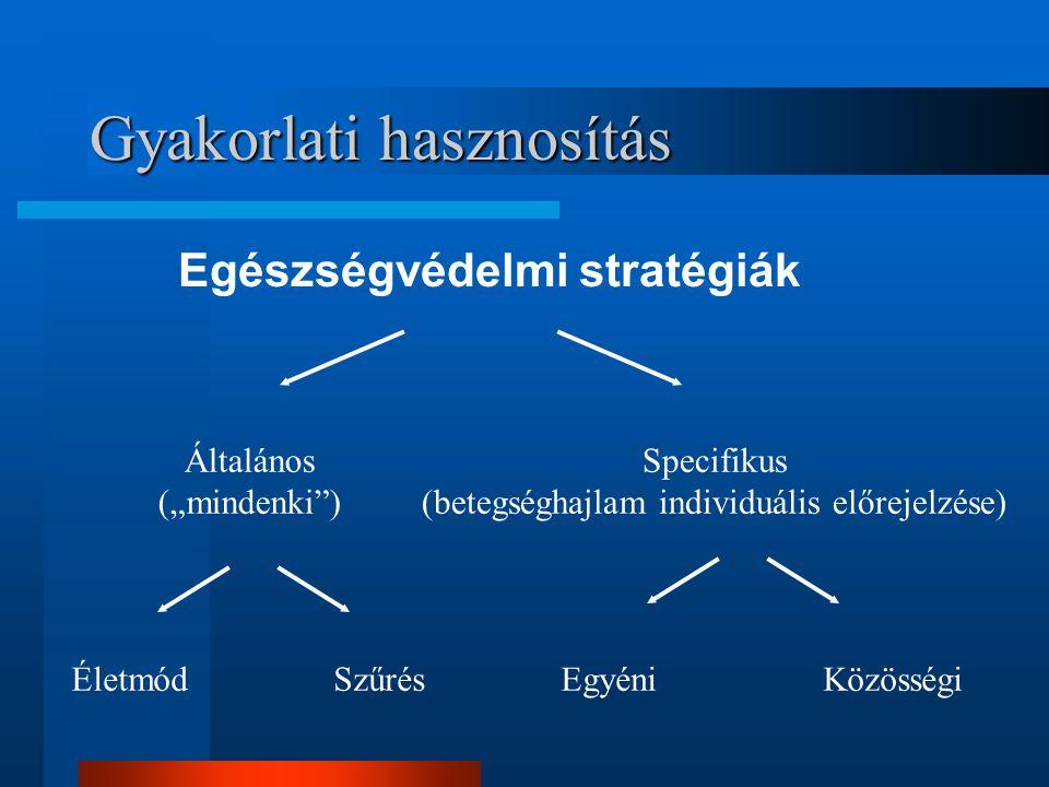 """Gyakorlati hasznosítás Egészségvédelmi stratégiák Specifikus (betegséghajlam individuális előrejelzése) Általános (""""mindenki"""") KözösségiEgyéniSzűrésÉl"""