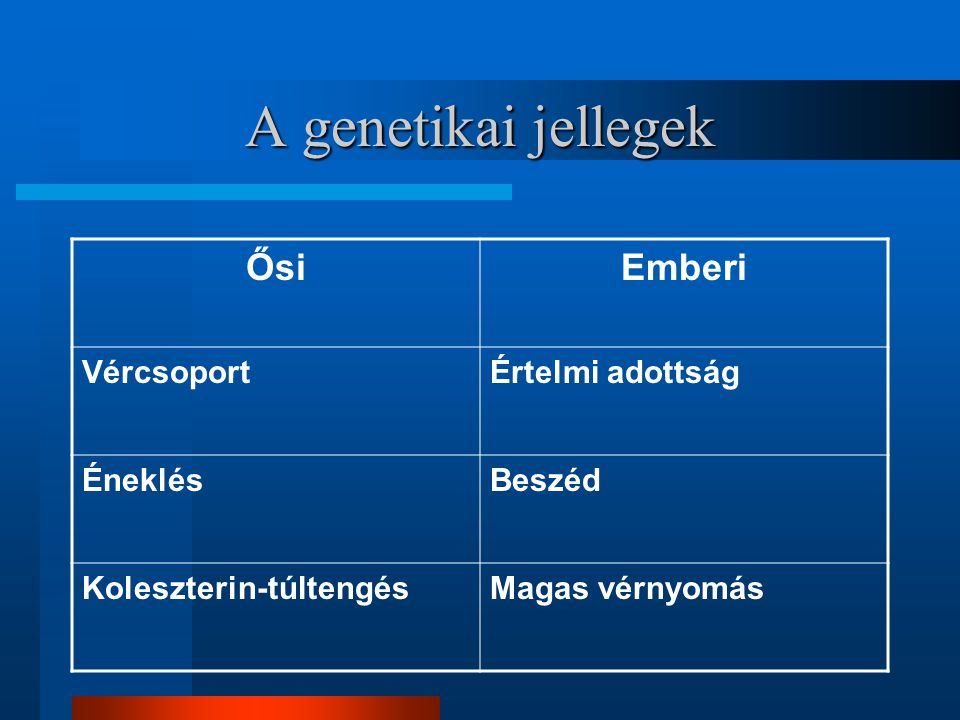 A genetikai jellegek ŐsiEmberi VércsoportÉrtelmi adottság ÉneklésBeszéd Koleszterin-túltengésMagas vérnyomás