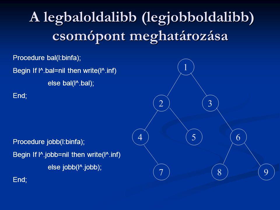 1 23 456 798 Procedure bal(l:binfa); Begin If l^.bal=nil then write(l^.inf) else bal(l^.bal); End; Procedure jobb(l:binfa); Begin If l^.jobb=nil then