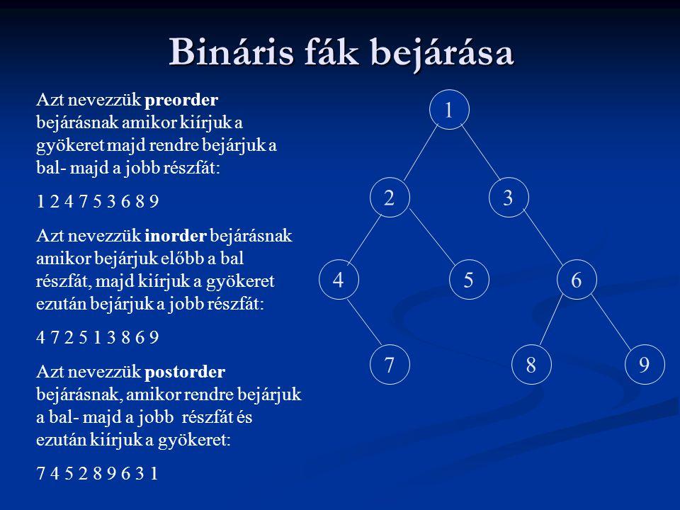 Bináris keresőfa Bináris keresőfa: Minden X csúcsra teljesül, hogy a baloldali részfa minden csúcsában lévő információ kisebb, mint az X-ben levő, a jobboldali részfában pedig minden érték nagyobb vagy egyenlő.