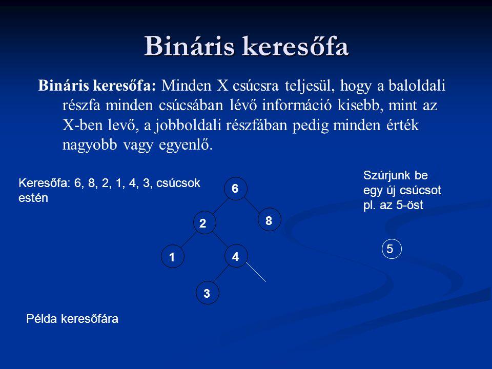 Bináris keresőfa Bináris keresőfa: Minden X csúcsra teljesül, hogy a baloldali részfa minden csúcsában lévő információ kisebb, mint az X-ben levő, a j