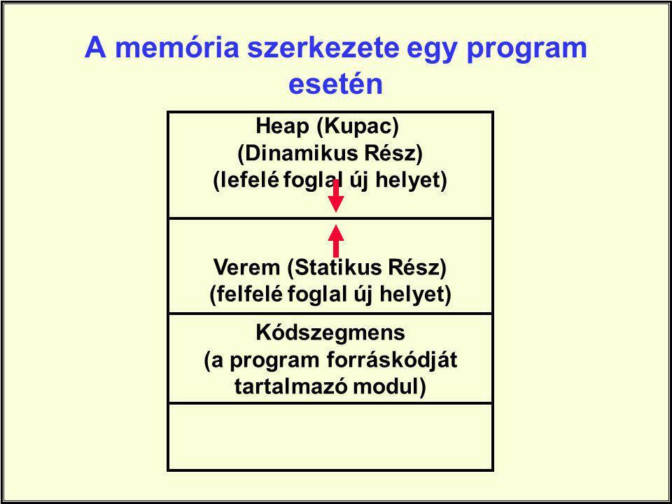 A memória szerkezete egy program esetén Kódszegmens (a program forráskódját tartalmazó modul) Verem (Statikus Rész) (felfelé foglal új helyet) Heap (Kupac) (Dinamikus Rész) (lefelé foglal új helyet)