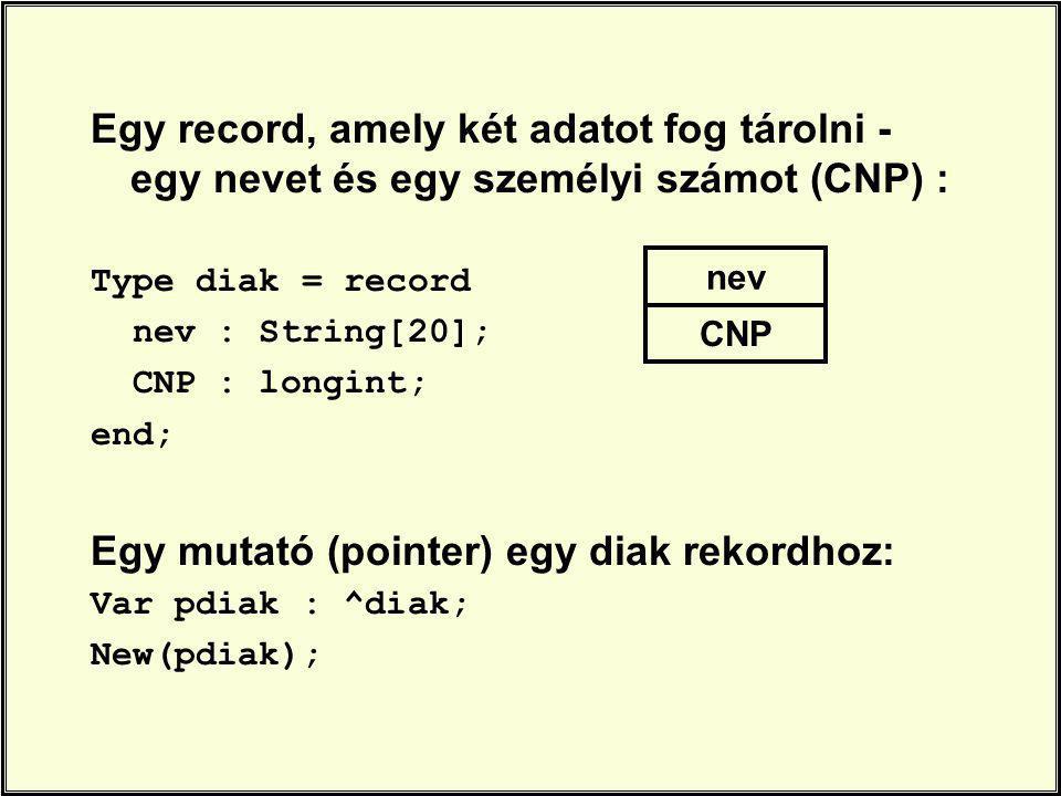 Egy record, amely két adatot fog tárolni - egy nevet és egy személyi számot (CNP) : Type diak = record nev : String[20]; CNP : longint; end; Egy mutató (pointer) egy diak rekordhoz: Var pdiak : ^diak; New(pdiak); nev CNP