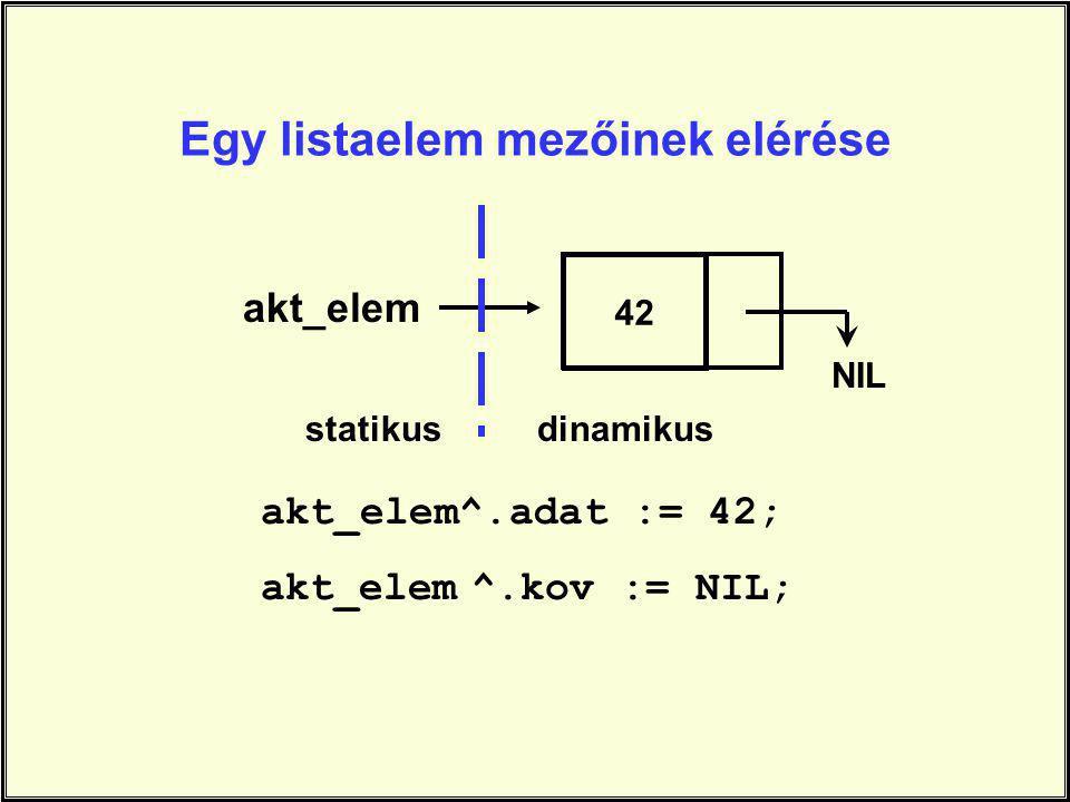 Egy listaelem mezőinek elérése akt_elem akt_elem^.adat := 42; akt_elem ^.kov := NIL; 42 statikusdinamikus NIL