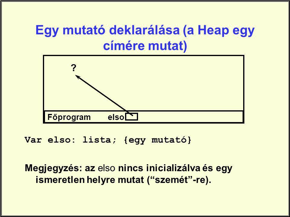 Egy mutató deklarálása (a Heap egy címére mutat) Var elso: lista; {egy mutató} Megjegyzés: az elso nincs inicializálva és egy ismeretlen helyre mutat