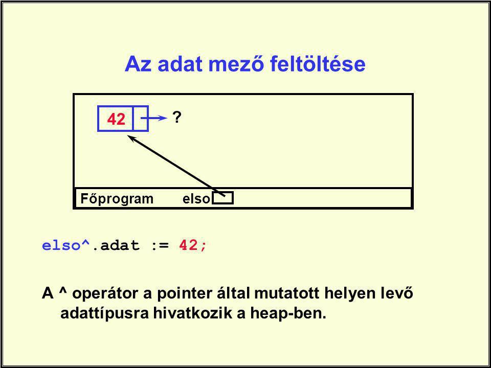 Az adat mező feltöltése elso^.adat := 42; A ^ operátor a pointer által mutatott helyen levő adattípusra hivatkozik a heap-ben. Főprogram elso ? 42