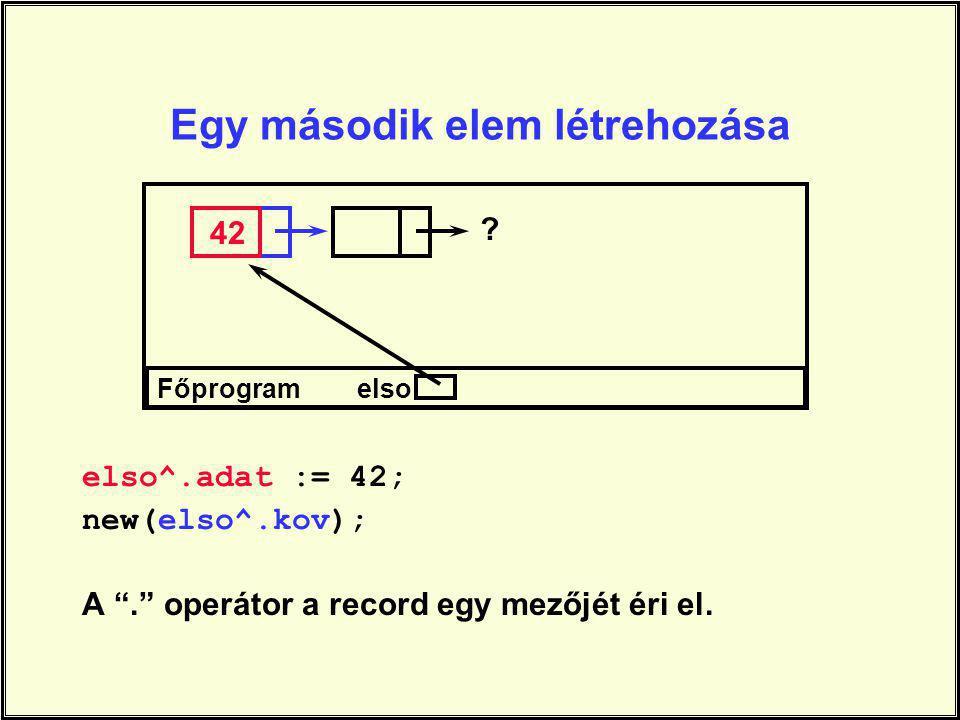 """Egy második elem létrehozása elso^.adat := 42; new(elso^.kov); A """"."""" operátor a record egy mezőjét éri el. Főprogram elso 42 ?"""